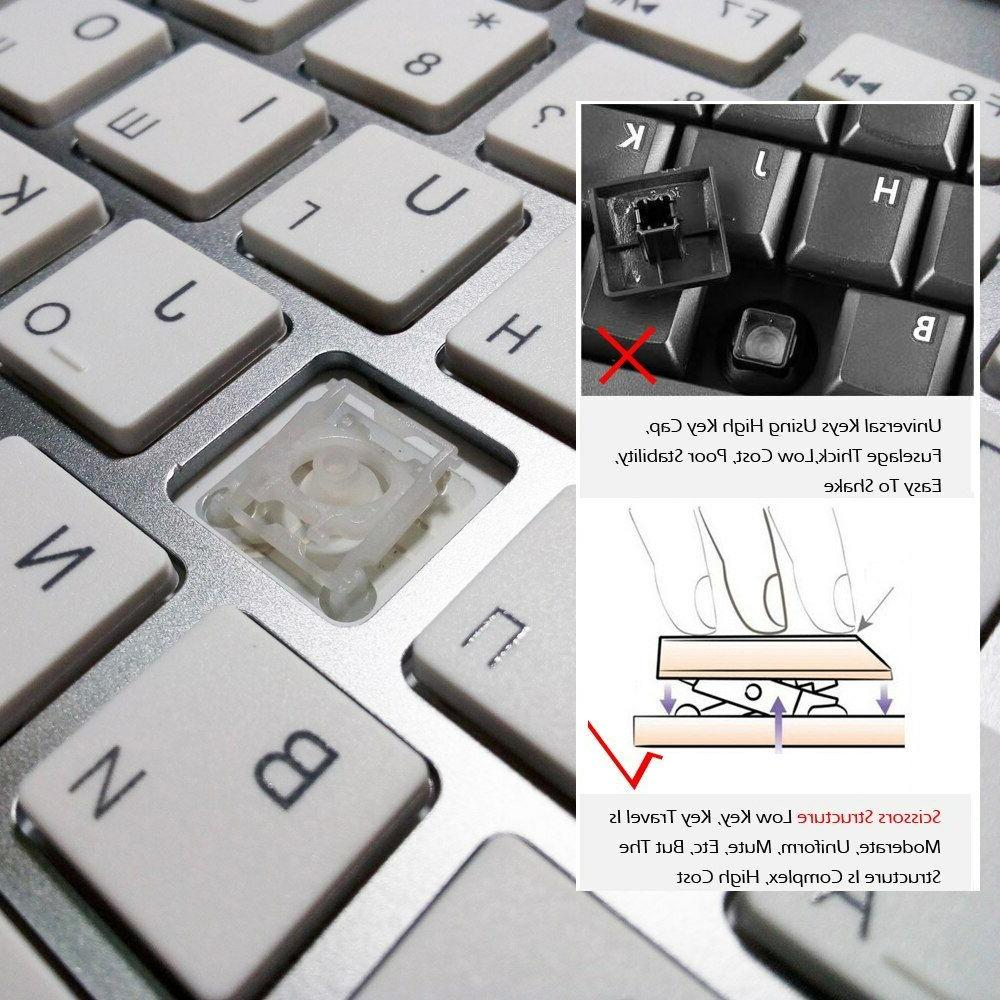 Keyboard Bluetooth Arabic Hebrew Russian Spanish 2.4G Ultra-Thin