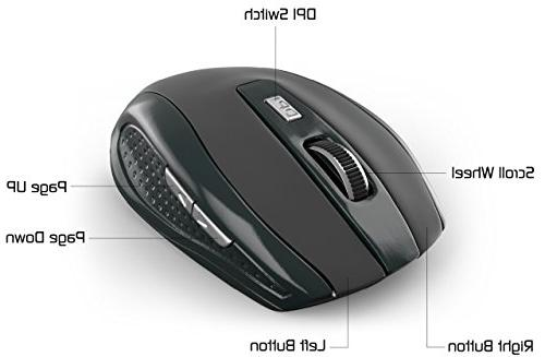 OfficeTec 2.4GHz and Mouse